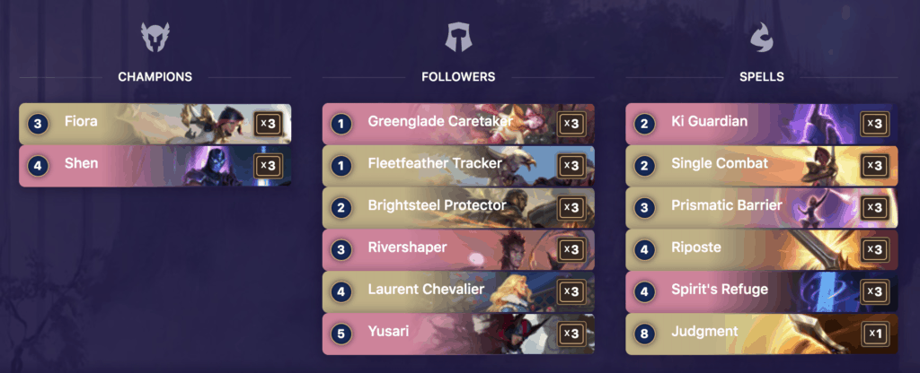 Challenger Fiora Barrier - Legends of Runeterra Deck List